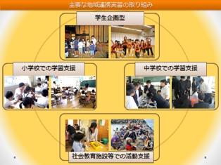 活動の様子イメージ1
